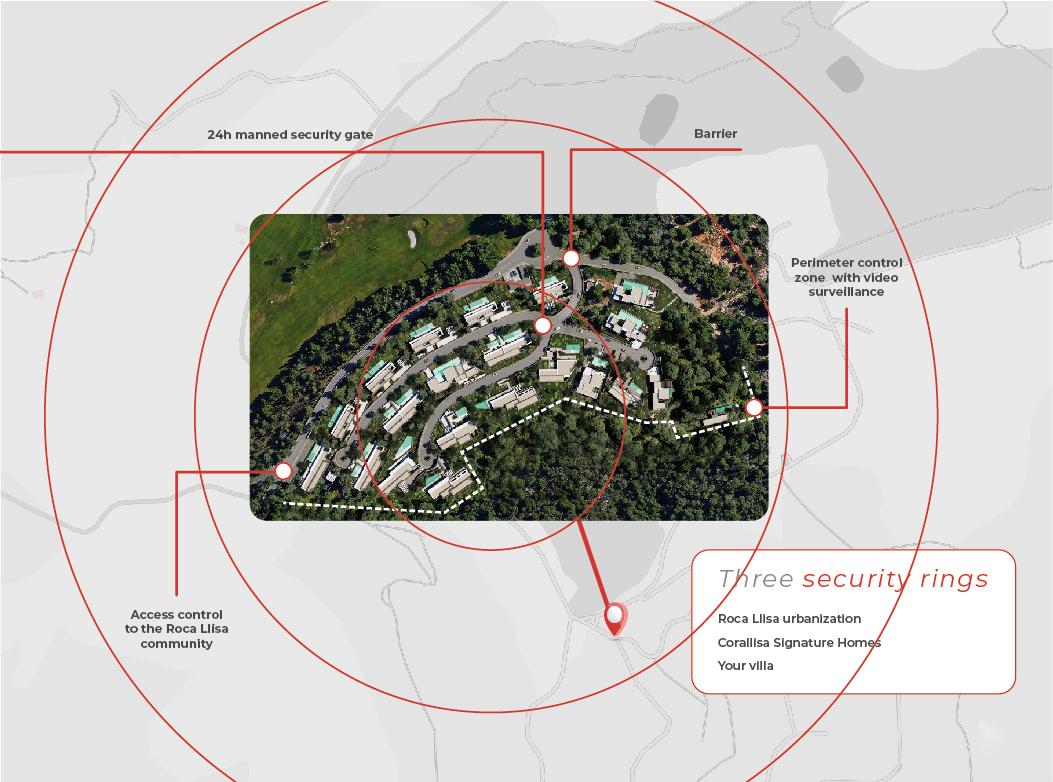 Security - Corallisa - Signature Home Ibiza